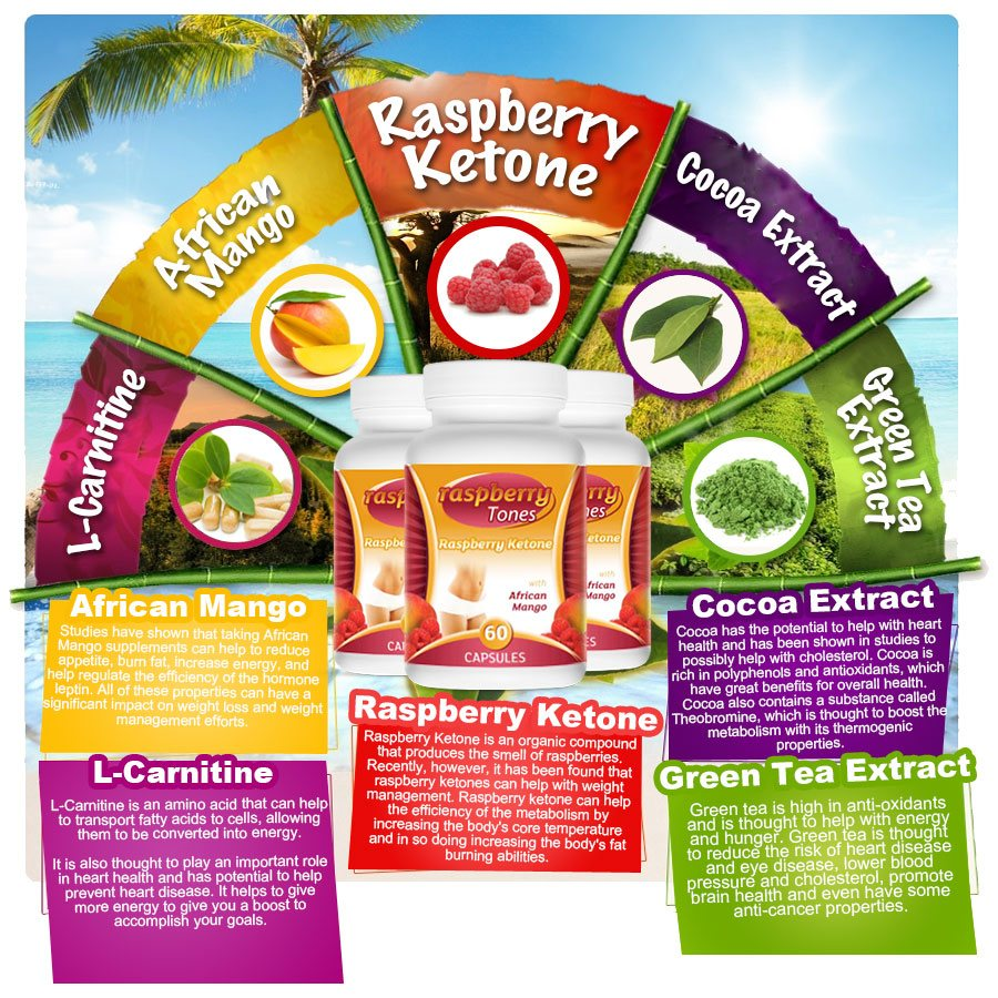 Raspberry Ketone Natural Ingredients